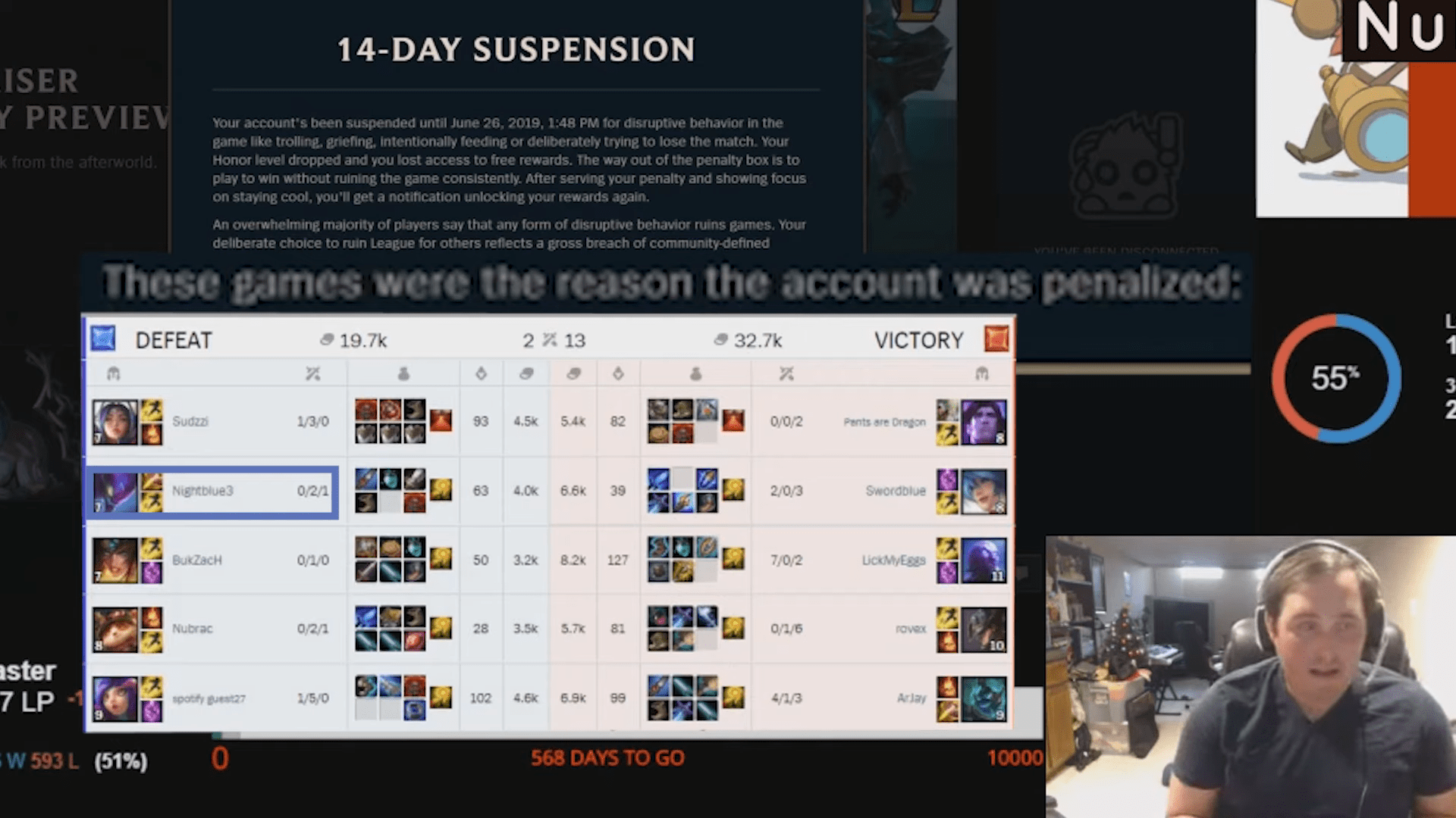 League Of Legends Streamer Nightblue3 Gets 14-Day Suspension Following Troll Controversy