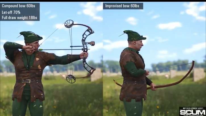 A New Development Video Surfaces On SCUM; Shows Off Realistic Archery Graphics And Mechanics