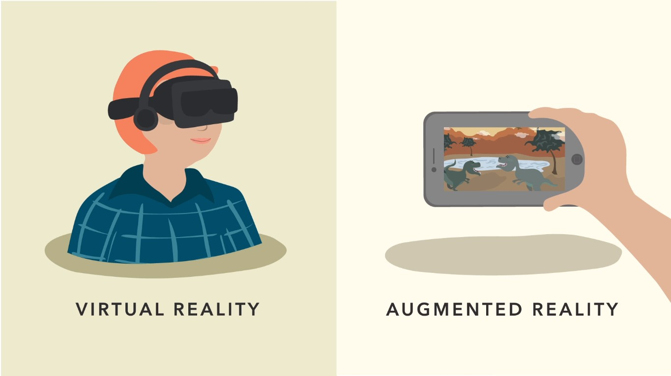 Virtual Reality And Augmented Reality Landscape Continues To Be Rosy; It's A Race To Dominate Multi-Billion Dollar Industry