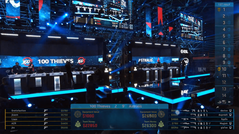 Counter-Strike IEM Beijing-Haidian 2019 Grand Final Recap-  100 Thieves versus Astralis