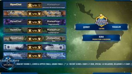 Kelazhur Triumphs Over Cham in Starcraft II Copa America, Moving to Grand Finals Rematch Against SpeCial