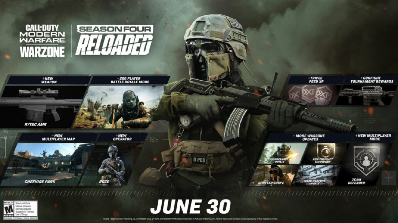 Call Of Duty: Modern Warfare Season Four Reloaded Adds New Update – 200 Player Warzone