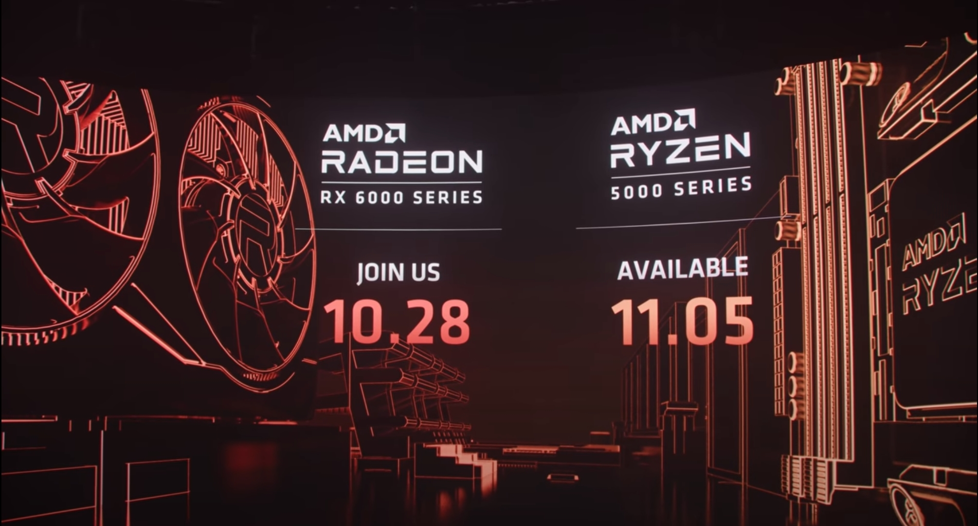 Will AMD's Safeguards Be Enough To Stop Scalpers And Bots From Taking Their Radeon RX 6000 GPU At Release?